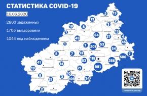 Количество заражений коронавирусом в Лихославльском районе достигло 201 человека